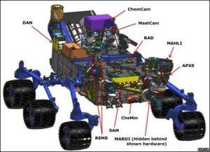 spesifikasi robot mars
